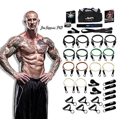 PhD Fitness LLC The JYM Strength Bands System