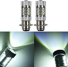 Headlight Bulb Lamp ATV UTV 500 700 Fit Massimo Bennche MSU TSC HS 80W DC12V-24V