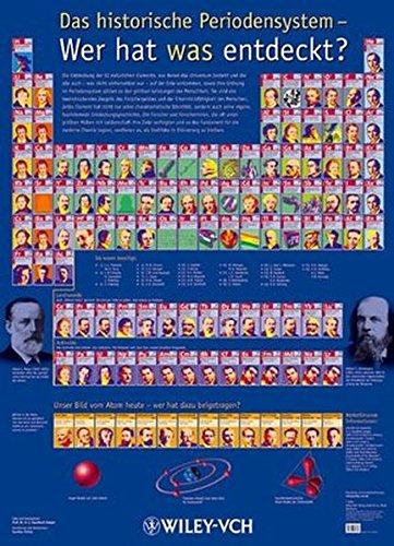 Das historische Periodensystem - Wer hat was entdeckt?