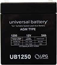 Universal Power Group 12V 5AH SLA Battery Replacement for ION AudioJob Rocker Sound System