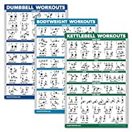 QuickFit 3 Pack - Dumbbell Workouts + Kettlebell Exercises + Bodyweight Routine Poster Set - Set of 3 Workout Charts