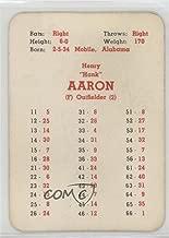 Hank Aaron (Baseball Card) 1959 APBA Baseball 1958 Season - [Base] #HAAA