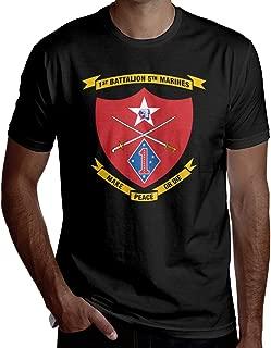 1st bn 1st marines
