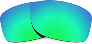 Revant Replacement Lenses for Oakley Jupiter Squared - Compatible with Oakley Jupiter Squared Sunglasses