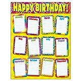 preschool birthday chart - TREND ENTERPRISES, INC. Razzle-Dazzle Birthday Learning Chart, 17