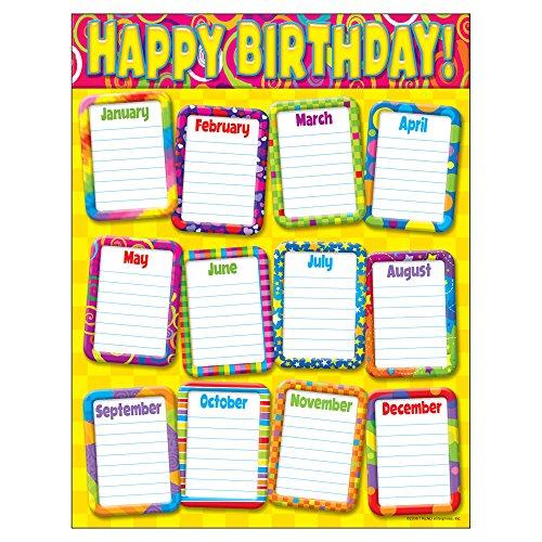 Trend Enterprises Inc. Razzle-Dazzle Birthday Learning Chart, 17' x 22'