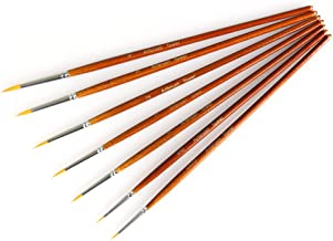 Fine Detail Paint Brush Set - 7 Pieces Miniature Brushes for Watercolor/Acrylic Painting