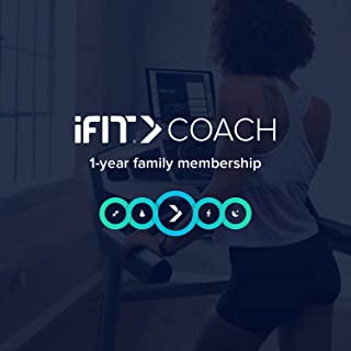 Best ifit 1 year free code Reviews
