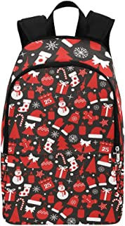 Best mont bell backpack Reviews