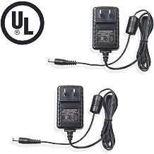 Best pn64e550d1fxza power supply Reviews