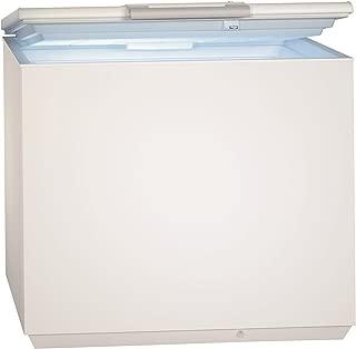 Amazon.es: AEG - Congeladores horizontales / Congeladores: Grandes ...
