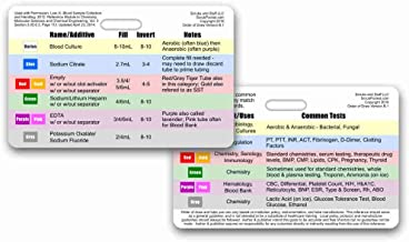 Order of Blood Draw Horizontal Badge Card (1 Card)