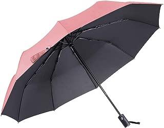 ABCCANOPY Auto Travel Umbrella,UVF 55+,Blocking UV-A 99.98%,Blocking UV-B 99.97%