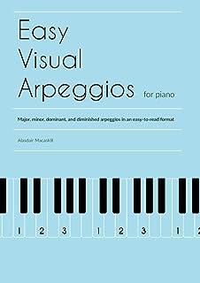 Easy Visual Arpeggios