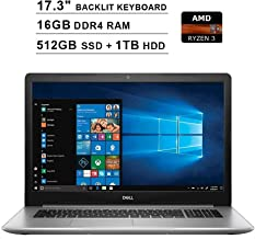 17.3 inches laptop