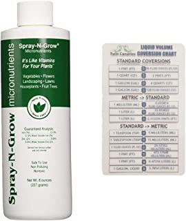 spray n grow ingredients