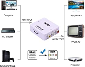 Best composite video adapter Reviews