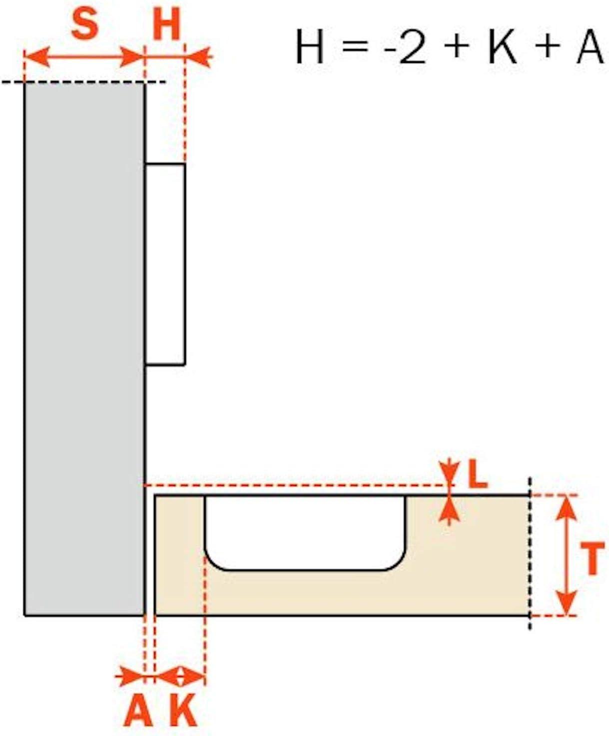 Exzenterverstellung und Abdeckkappenset Schrankscharnier von SO-TECH/® 2 x Salice Topfband 110/° Serie 200 Bohrbild T45 Eckanschlag inkl Kreuz-Montageplatte H/öhe 6 mm mit vormontierten Euroschrauben