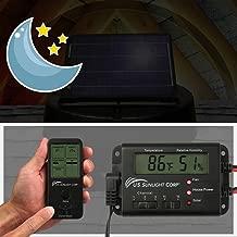 U.S. Sunlight Corp. Solar Controller for Solar Attic Fans
