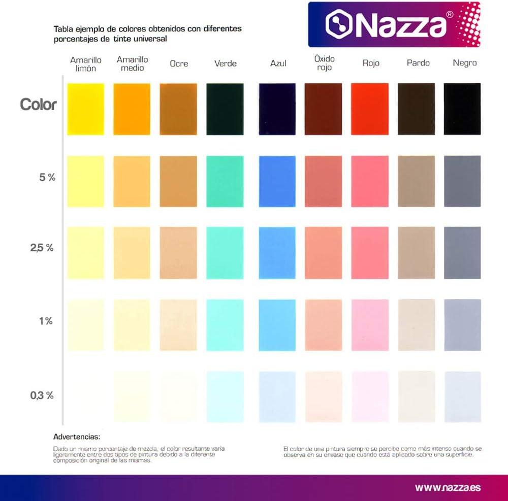 Tintes Universales Concentrados para Pinturas de todo tipo | Muy recomendado también para Resinas y barnices al Agua | Color Verde | Formato de 250 ml