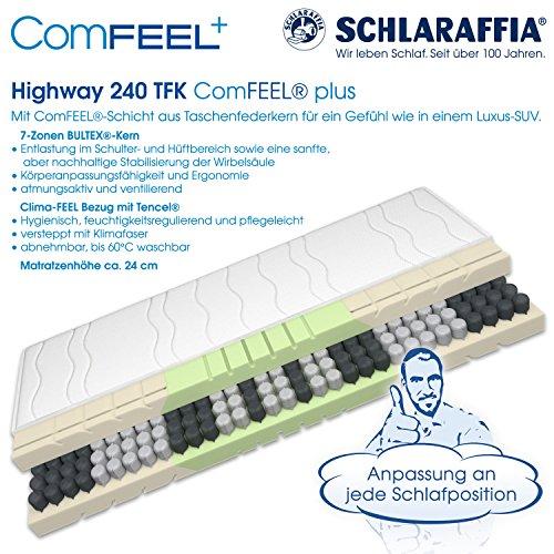 Preisvergleich Produktbild Schlaraffia Highway 240 TFK ComFEEL 7-Zonen Taschenfederkern-Matratze H2 (90 x 220cm)