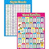 2 Sheets Sight Words Posters Word Families Posters 17 x 22 Inch Educational Charts Classroom Alphabet Posters Kids Learning Posters for Preschool Kindergarten Home Back to School Supplies