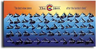 Colorado 14ers Bucket List Tracker - Gallery Wrapped Blue & Orange - 10 inches x 20 inches - Pin Your Colorado 14ers Hikes - Canvas Wall Art