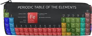 periodic table element box