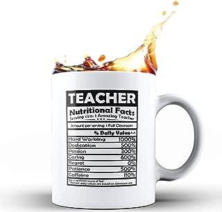 Shop4Ever Funny Gift for Teacher Nutritional Facts Teacher Appreciation Day Gift Ceramic Coffee Mug Tea Cup