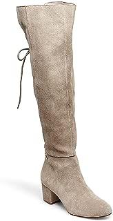 Best cute high heels images Reviews