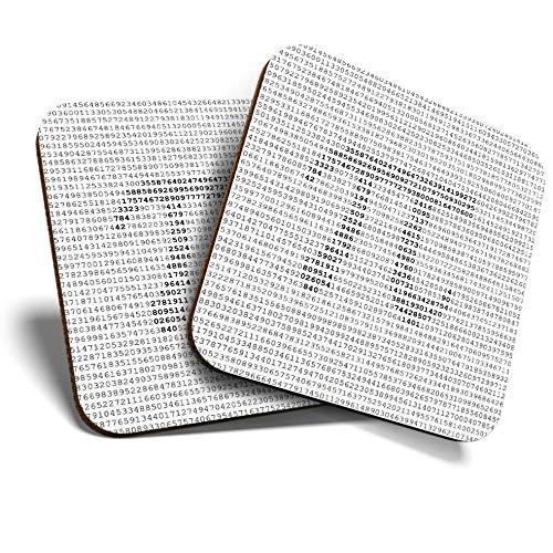 Great Coasters (Set de 2) Posavasos cuadrados/brillantes de