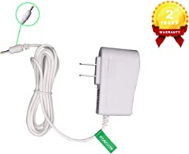 New AC Adapter for Motorola MBP26 MBP28 MBP33 MBP34 MBP35 MBP36 MBP41 MBP43 Baby Monitor Charger Power Cord Replacement Adapter Supply(Only for Monitor Unit)