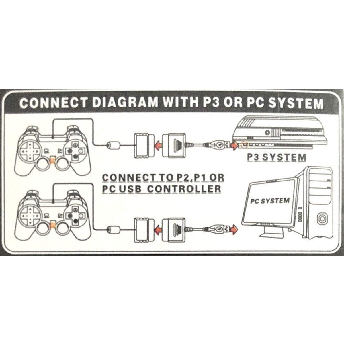 Finera USB 2.0 Games Controller Adapter Converter Cable, Compatible with Sony PS1 PS2 Playstation Dual shock 2 Joypad Gamepad to PS3 PC Game
