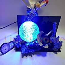 Naruto Action Figure - Naruto Minato VS Obito Rasengan Led Light Scene Anime Naruto Shippuden Led Night Lights Uchiha Obito Decorative Desk Lamp Blub