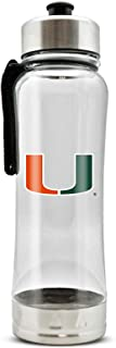 NCAA Miami Hurricanes 20oz Clip-On Clear Plastic Water Bottle