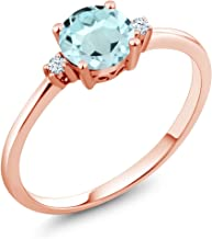 Gem Stone King 10K Rose Gold Sky Blue Topaz and White Created Sapphire Women's Engagement Solitaire Ring (0.93 Ct Round Cut, Available in size 5, 6, 7, 8, 9)