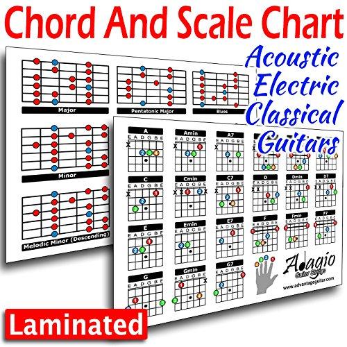 Guitar Scales: Amazon co uk