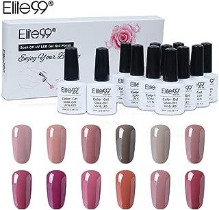 Best elite nail polish Reviews