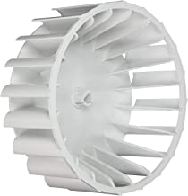 Express Parts Blower Wheel Replacement for Gibson 31001317