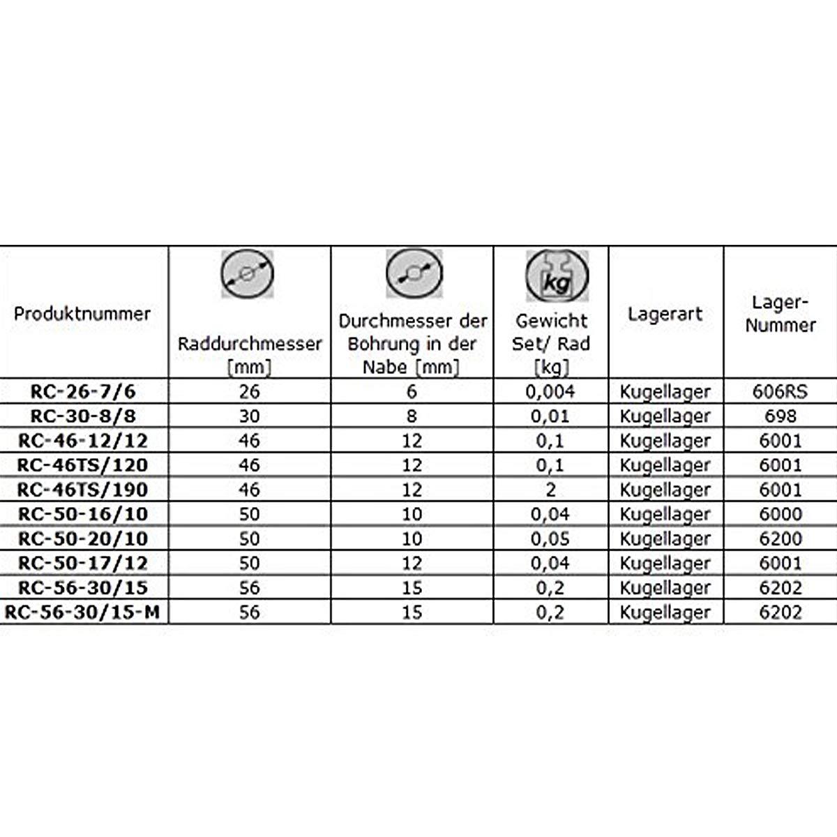25 mm geeignet f/ür die meisten Duschabtrennungen SADA72 Ersatzrollen f/ür Duscht/üren und Duscht/üren Duschkabinen und Dampfkabinen 25/mm