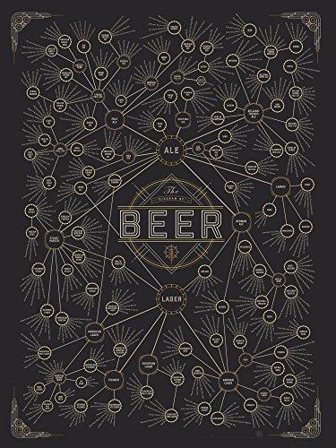 "The Diagram of Beer, 18"" x 24"""
