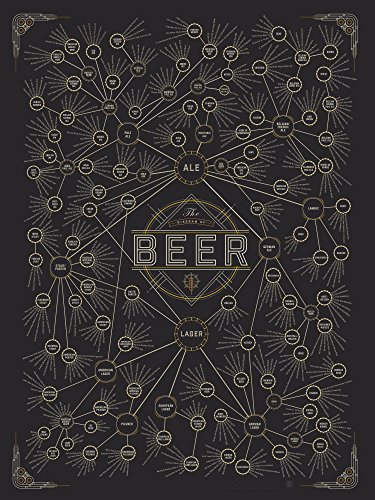 "The Diagram of Beer, 18"" x 24"""