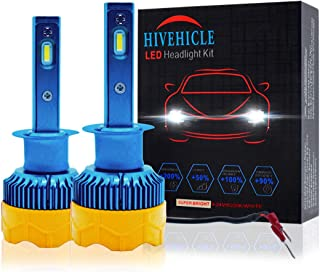 HIVEHICLE Led Headlight Bulbs H1 Mini Size – All In One Conversion Kits,Upgraded 3570 New Flip Chips 12000LM/Super Focused Beam/Extremely and Continued Bright,6000K Cool White,2 Year Warranty