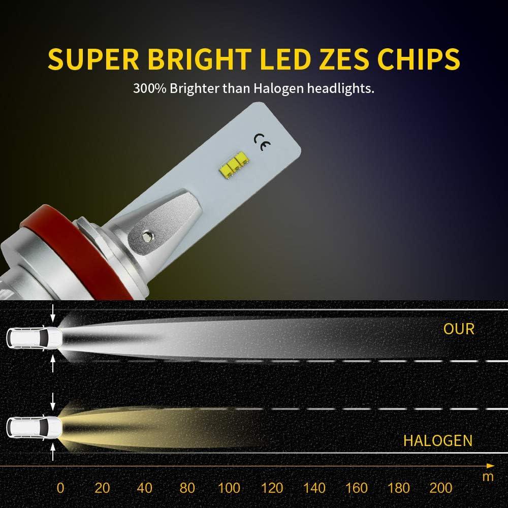 ZDATT H11 H8 H9 Led Headlight Bulbs 100W 12000LM 6000K Bright White Low Beam Fog Lights ZES Chips Headlamps Conversion Kits