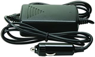FOXPRO Fast Charger for FX, Scorpion, Fury