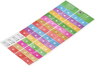 Lixada Keyboard Piano Stickers,Piano Keyboard Music Note Stickers Colorful Removable For 37/49/ 61/88 Key Keyboards For Ki...