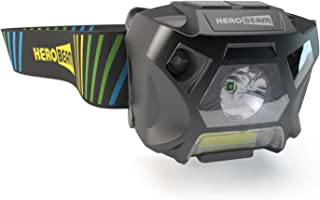 cree rechargeable headlamp
