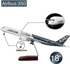Best resin airplane models Reviews