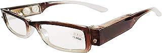 拡大鏡 めがね ヘッドルーペ 2.2倍 LEDライト 携帯型 細かな作業 レンズ跳ね上げ機能付き 疲労軽減 細かな作業 読書 父の日 敬老の日贈り物 (250°, Transparent tea frame)