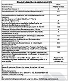 Haier HWD80-B14636 Waschtrockner - 8